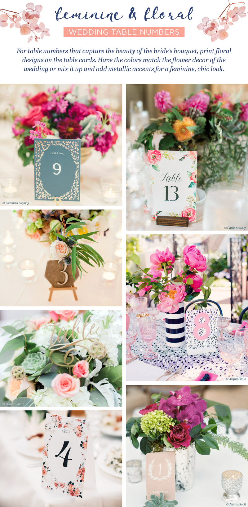 wedding-table-numbers-floral