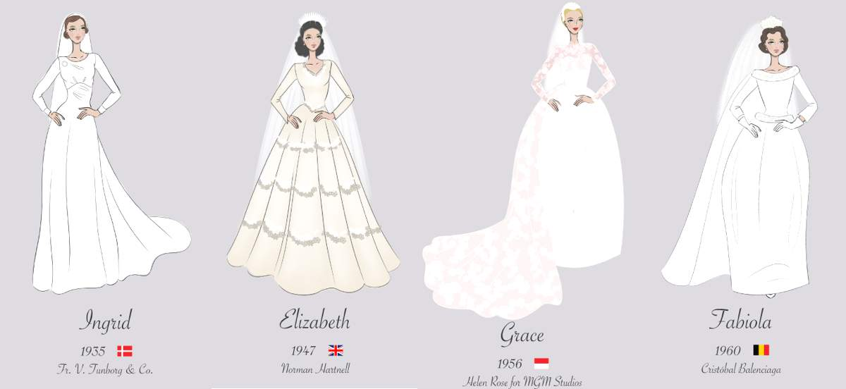 The most iconic royal wedding dresses! - Love Our Wedding